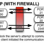 Enable FTP Passive port range