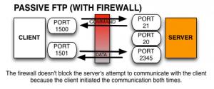 Passive_FTP