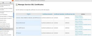 manage SSL certificate